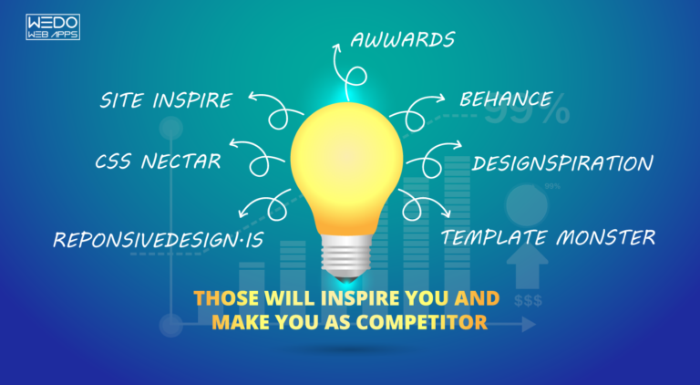 7 Design Inspirations That Can Make You Stay Competitive