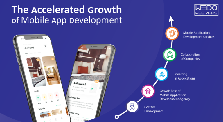 The accelerated growth of Mobile app development agencies