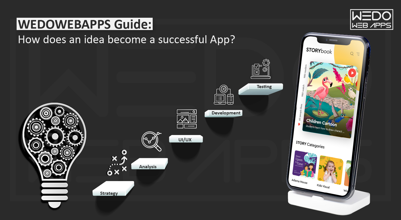 WEDOWEBAPPS Guide: How does an idea become a successful App?